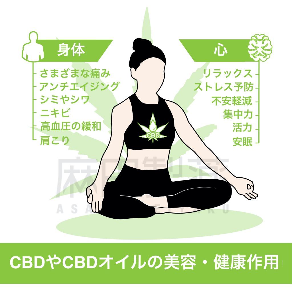 CBDやCBDオイルの美容・健康作用