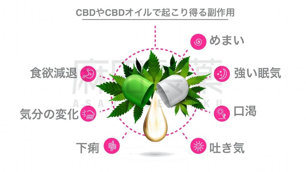 CBDやCBDオイルの副作用