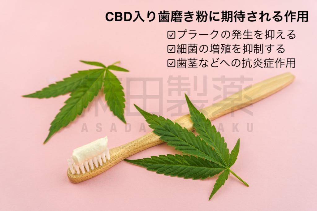 CBD入り歯磨き粉